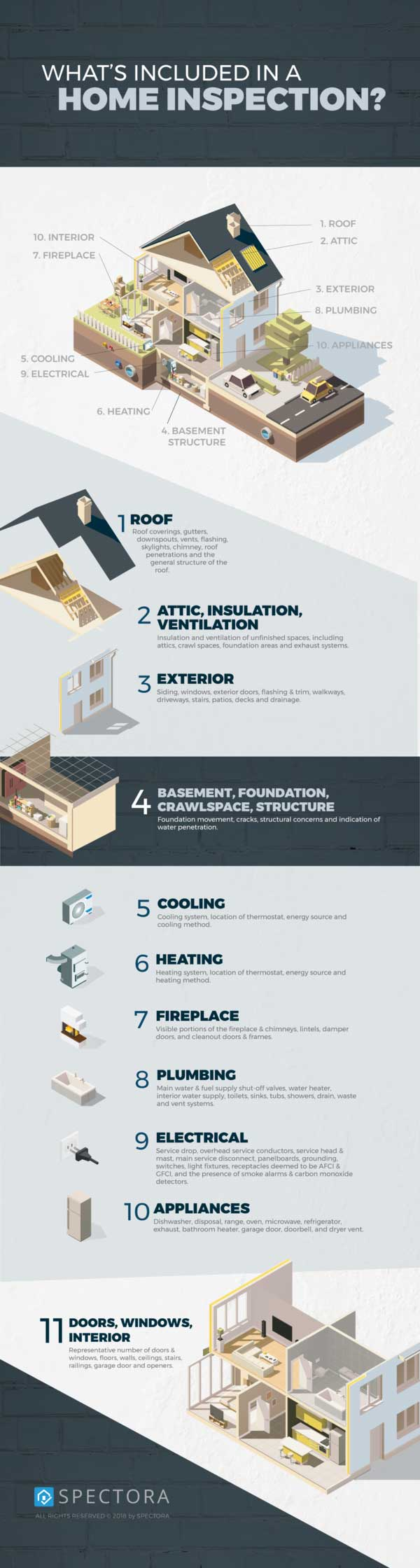 Beights Home Inspection - Central Virginia Home Inspections