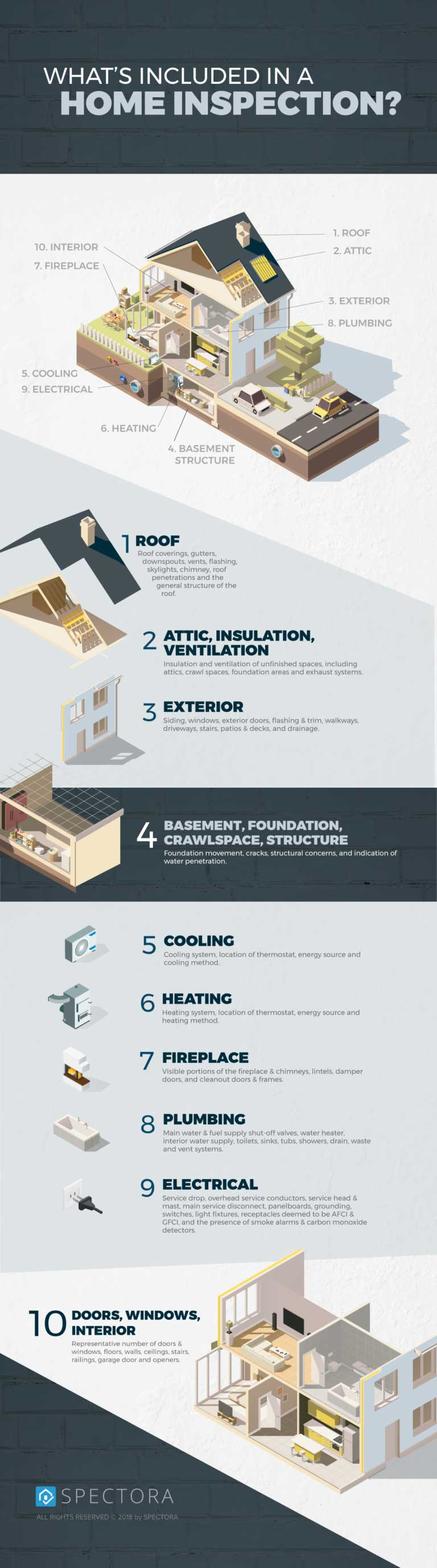 Eagle Vision Home Inspections What to Expect from a home inspection